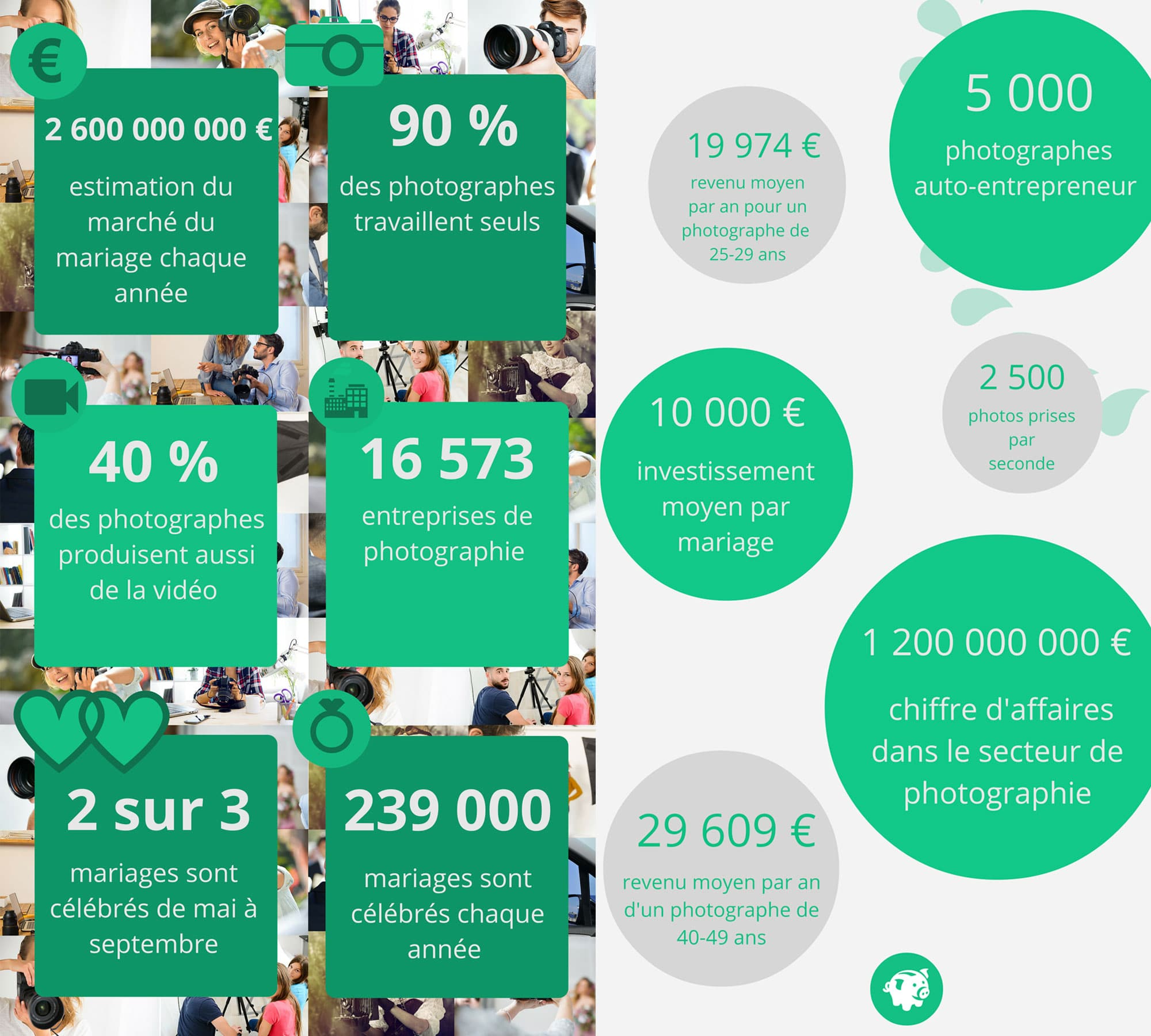 infographie-photo-mariage